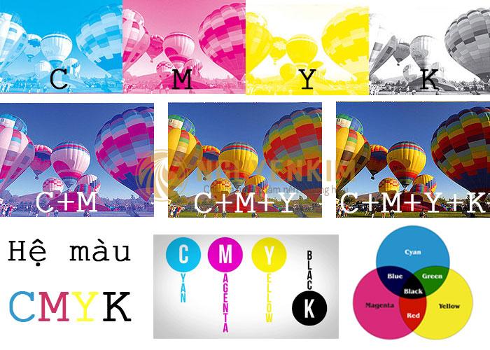 Hệ màu in ấn CMYK