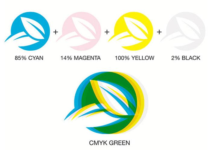 kết hợp màu in trong hệ cmyk